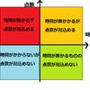 【簿記試験前企画】簿記2級を合格するためにやっておくべきこと