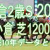 【小倉2歳S 2020】過去10年データと予想