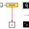DeepMindとヒントンによる配置認識の生成モデルの論文を読む