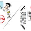マイナンバー元年、確定申告書への記載率はホニャララ%、の巻