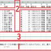 ExcelにGoogle Spreadsheetを読み込むVBA汎用関数を作ってみた
