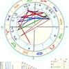 2020/11/22 魚座上弦の月のホロスコープ