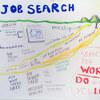 スイスの職業安定所に行ってみる その④ -失業手当-