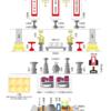 1分でわかる!曹洞宗の仏壇の配置、飾り方