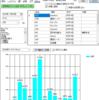 家計簿アプリを使用した今までの支出 2