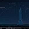 SpaceXがロケットの着陸に成功したらしい