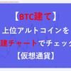 【BTC建て】上位アルトコインを、BTC建チャートでチェック!【仮想通貨】