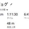 【原則12kmで月間300km】久しぶりに到達!