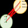 関手―余積をファンクタで実現する