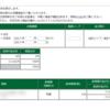 本日の株式トレード報告R2,04,21
