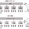 BESSと程々の家の程々な関係(その1)