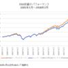 ESG投資は効果があるのか?パフォーマンスを検証