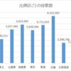 都道府県ごとの投票率 最も高かったのは山形県 2017年衆議院総選挙結果