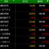 勝永式ETF積立投資 2020/05/25