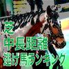 逃げ馬予想【アンドロメダS】オヤジ世代の星サイモンラムセス|2018年