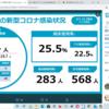 新型コロナ 兵庫県 84人 , 宝塚市 6人