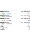 【 12月 5日】FX自動売買記録:ユーロドル