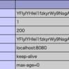 サイト全体にBasic認証をかけて特定のURLだけ認証を無効にしたい