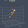 javascript製 多機能グラフライブラリ( echarts )の練習 - 3D 散布図