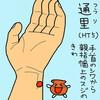 心経(HT)5 通里(つうり)