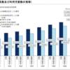 少子化問題:働く一人親世帯に厳しい日本社会