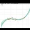 【Python】3.5:線形回帰の例【緑ベイズ入門のノート】