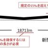 必要最低限の長さで作ったけど九州最長トンネルとなった新関門トンネル