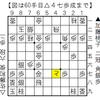 【第66回NHK杯】160724 加藤桃子 - 佐藤和俊 四間飛車