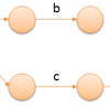 Aho-Corasick法による複数文字列(パターン)検索を試す