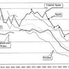 スペインの乳幼児死亡率