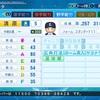 パワプロ2020【西武】清原和博