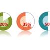 これからはブログの資産配分と損益は割合を主役に。最大損失の金額はしっかり把握する
