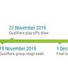 【EURO2020予選徹底ガイド】新ルールや抽選日&試合日程を網羅!ネーションズリーグの影響で複雑になる今回は、事前にしっかりレギュレーションを把握しないとついていけなくなりますよ!