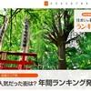 2012年HOME'Sで人気だった街は池袋、川崎、高円寺らしいですぞ!
