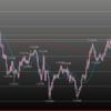 欧州時間の米ドルの見通し 底堅いドル円