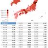新型コロナウィルスの新規感染者ってどの県でも毎日70、80人いるもんだと思っていた