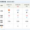 東京マラソンの天気予報22日は雨は無さそうだが気温が下がってきた。天気図での予報だと日本海側に低気圧、太平洋側に高気圧で南から強い風が吹いて春一番!?