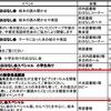 11月13日に宇都宮中央図書館でビブリオ/1月8日、河内図書館で「親子ビブリオ」 (※共に参加者募集)
