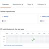 GitHubのアカウントを有料プランに変更!毎日コーディング生活を始めます!