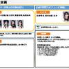 SKE48メンバーの出版ボツ企画「料理関連企画」
