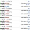 【 9月 10日 】FX自動売買記録:ユーロドル