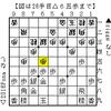 対矢倉左美濃急戦の5つのバリエーション