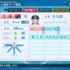 パワプロ2020【中日】久本祐一