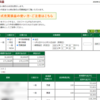 本日の株式トレード報告R2,12,08