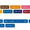 【伊豆諸島へ行くなら】電子通貨『しまぽ』で3000円もらえてお得!