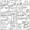 簿記きほんのき69【決算】決算整理(貸倒引当金の設定1)