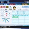 パワプロ2019 安藤優也(2008阪神) パワナンバー