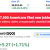 米国株が爆上げ、しかもドル高! 私の資産も+189万