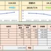 【2019年】イエティ投資手法③