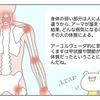 個人の体質に合わせたオーダーメイド治療、アーユルヴェーダ!